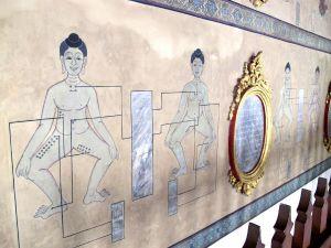 Bangkokissa Wat Phon temppelialueella on vanhoja opastauluja thaihierontaan.